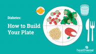 Diabetes: How to Build Your Plate