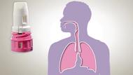 Using a Dry Powder Inhaler
