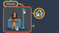 Dialysis: What Is It?